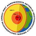 Aardwarmte logo